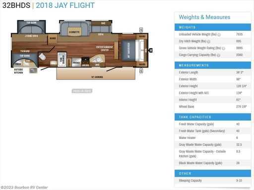 2018 Jayco jay flight
