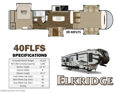 2018 Heartland RVs elkridge